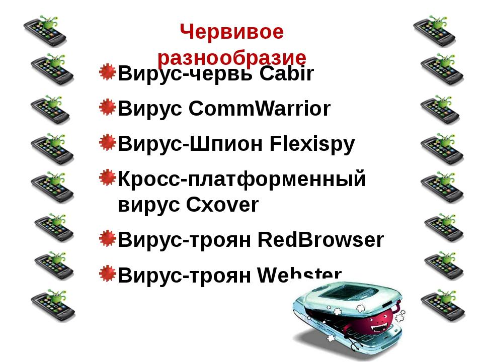 Вирус-червь Cabir Вирус CommWarrior Вирус-Шпион Flexispy Кросс-платформенный...