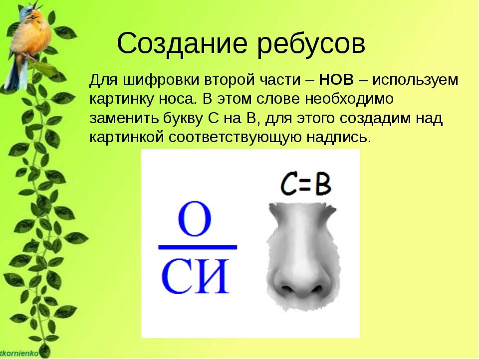 Создание ребусов Для шифровки второй части – НОВ – используем картинку носа....