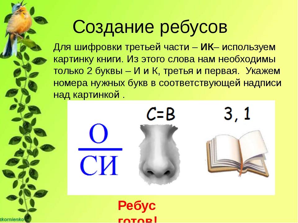 Создание ребусов Для шифровки третьей части – ИК– используем картинку книги....