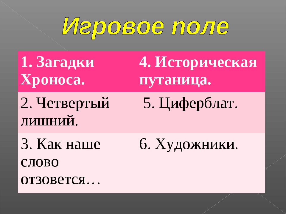 1. Загадки Хроноса.4. Историческая путаница. 2. Четвертый лишний. 5. Циферб...