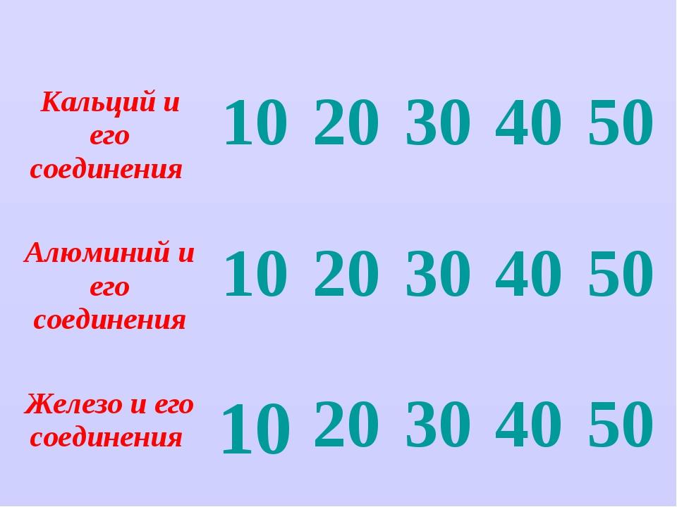 Кальций и его соединения  10 20 30 40 50 Алюминий и его соединения 10...