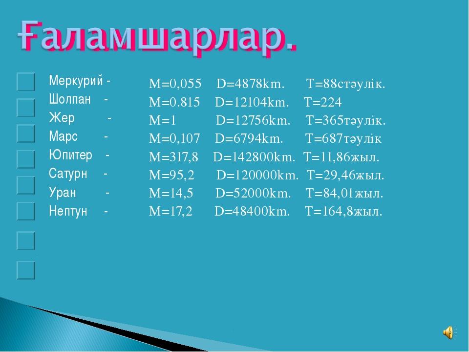 Меркурий - Шолпан - Жер - Марс - Юпитер - Сатурн - Уран - Нептун - М=0,055 D=...