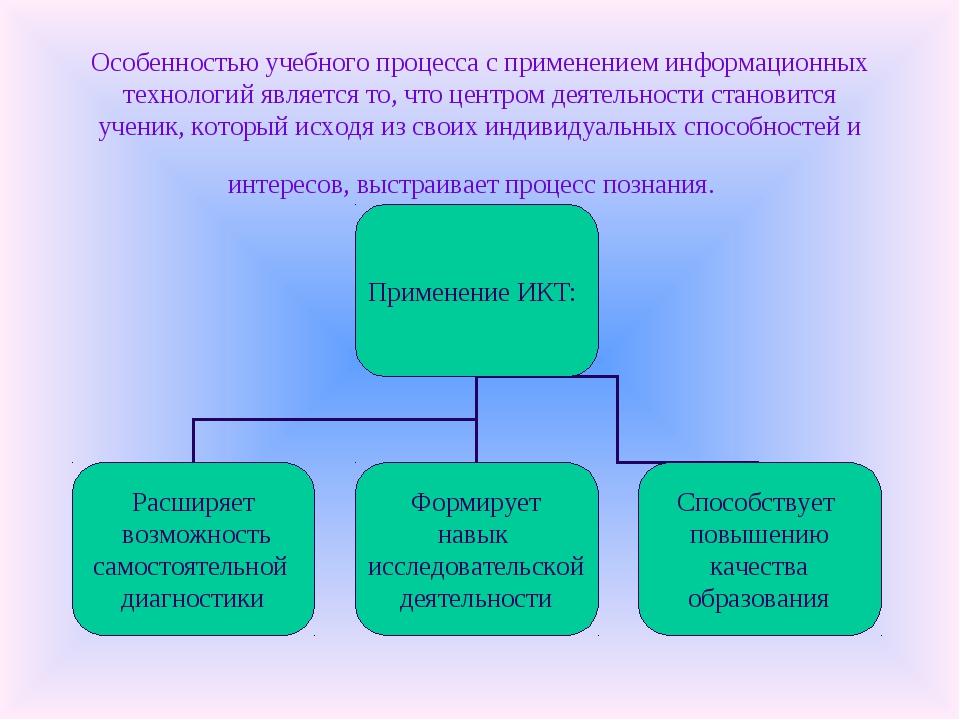 Особенностью учебного процесса с применением информационных технологий являет...