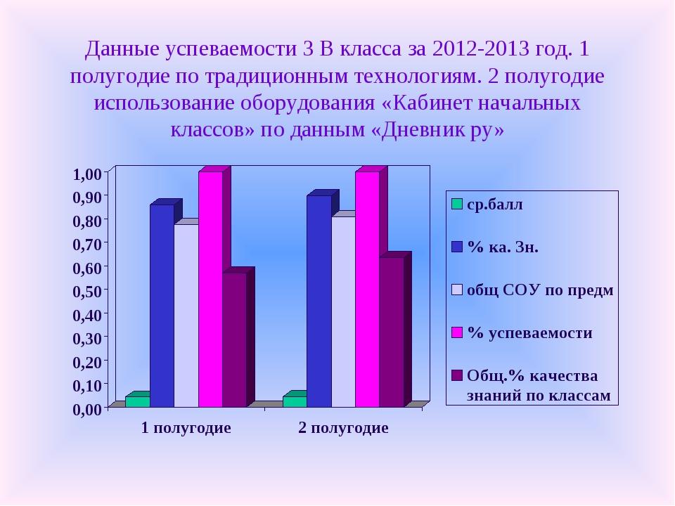 Данные успеваемости 3 В класса за 2012-2013 год. 1 полугодие по традиционным...