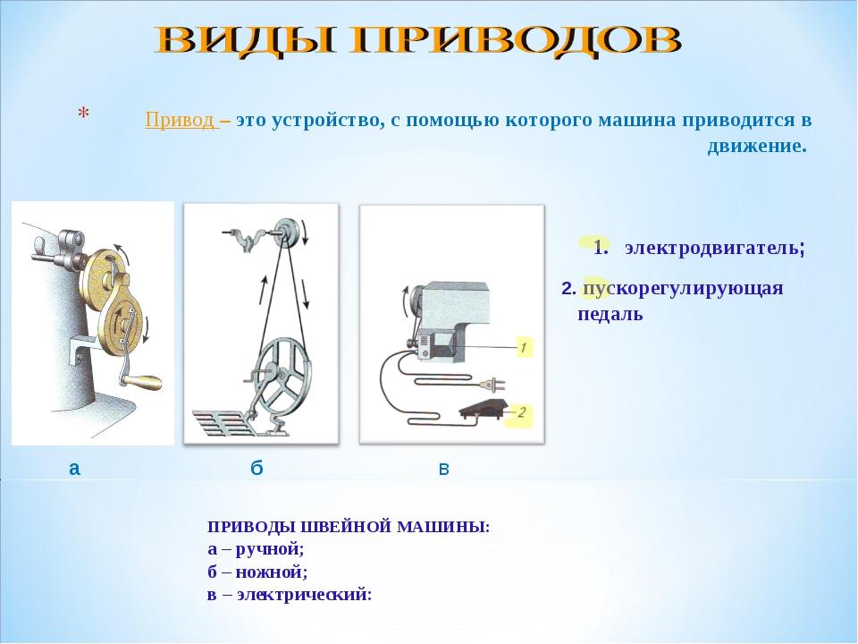 ПРИВОДЫ ШВЕЙНОЙ МАШИНЫ: а – ручной; б – ножной; в – электрический: а б в Прив...