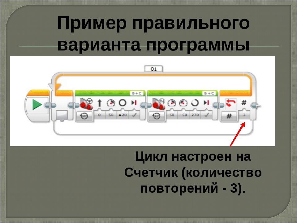 Пример правильного варианта программы Цикл настроен на Счетчик (количество по...