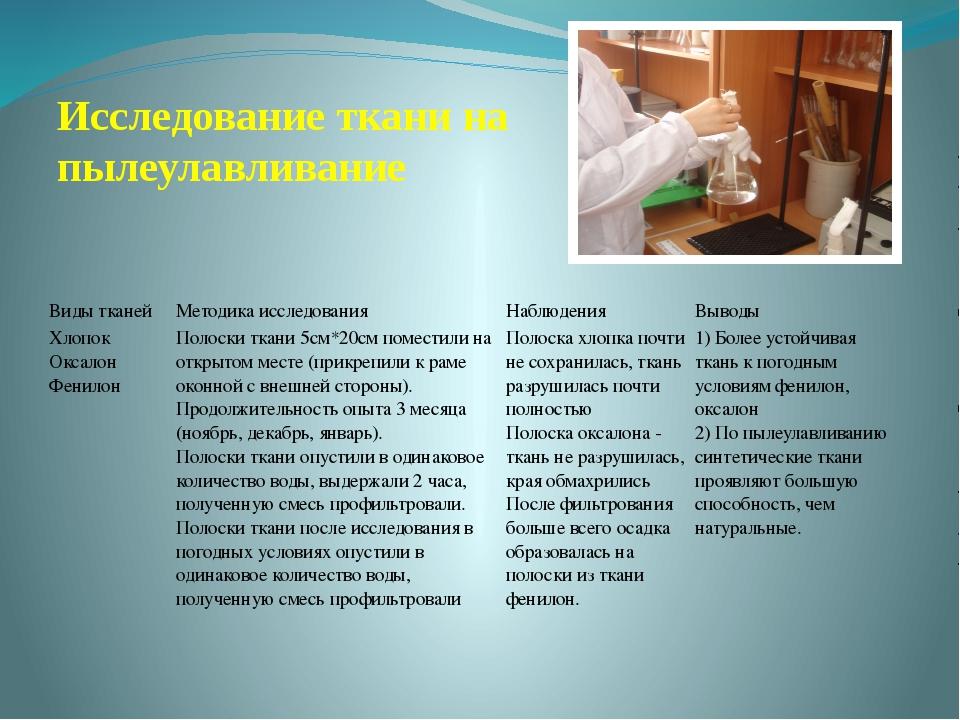 Исследование ткани на пылеулавливание Виды тканей Методика исследования Наблю...