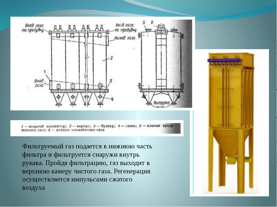 Фильтруемый газ подается в нижнюю часть фильтра и фильтруется снаружи внутрь...