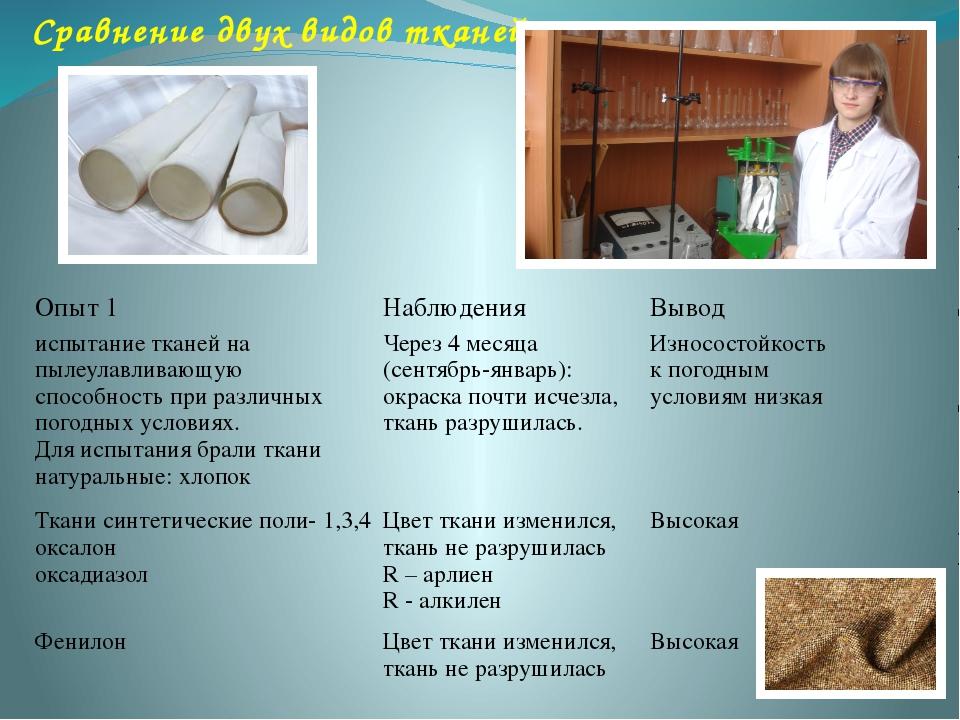 Сравнение двух видов тканей: Опыт 1 Наблюдения Вывод испытаниетканей на пылеу...