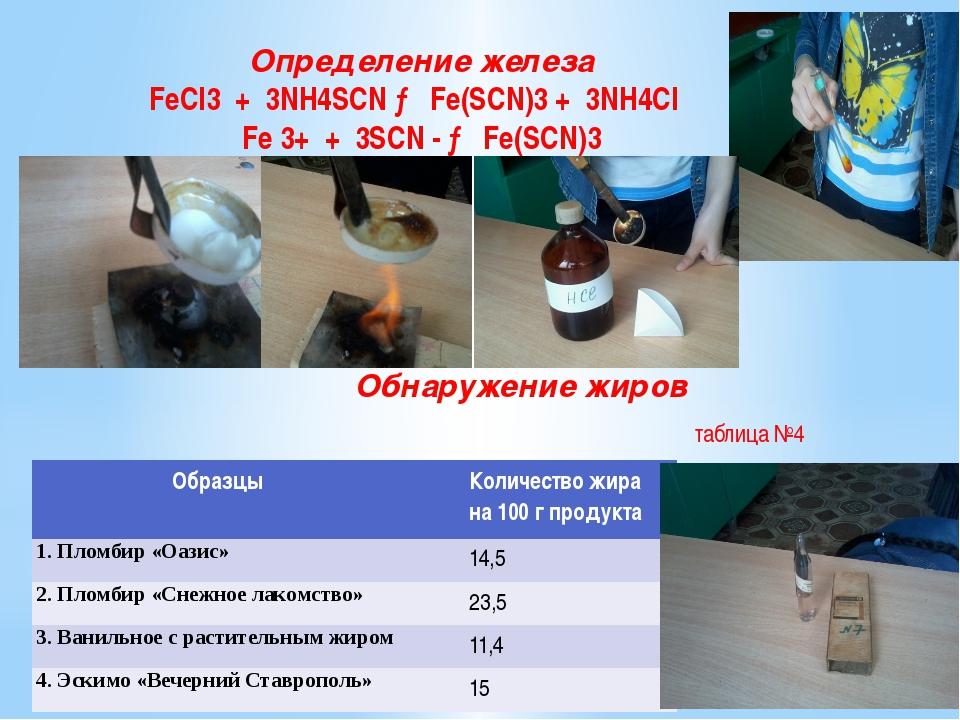 Определение железа FeCI3 + 3NH4SCN → Fe(SCN)3 + 3NH4CI Fe 3+ + 3SCN - → Fe(SC...