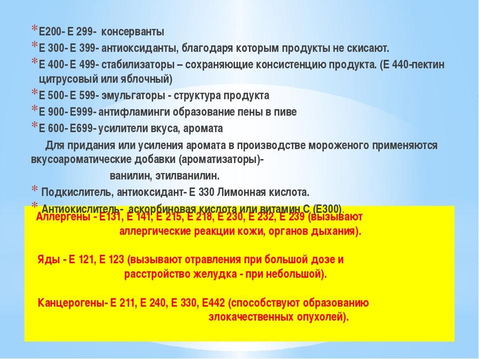 Аллергены - Е131, Е 141, Е 215, Е 218, Е 230, Е 232, Е 239 (вызывают аллерги...