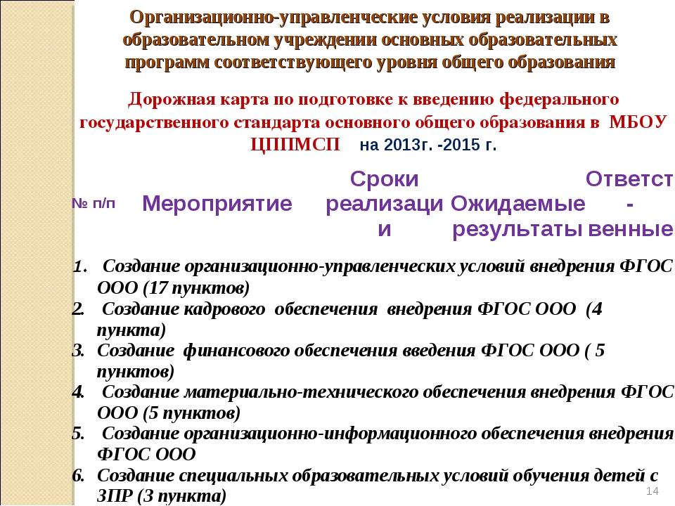 Дорожная карта по подготовке к введению федерального государственного стандар...