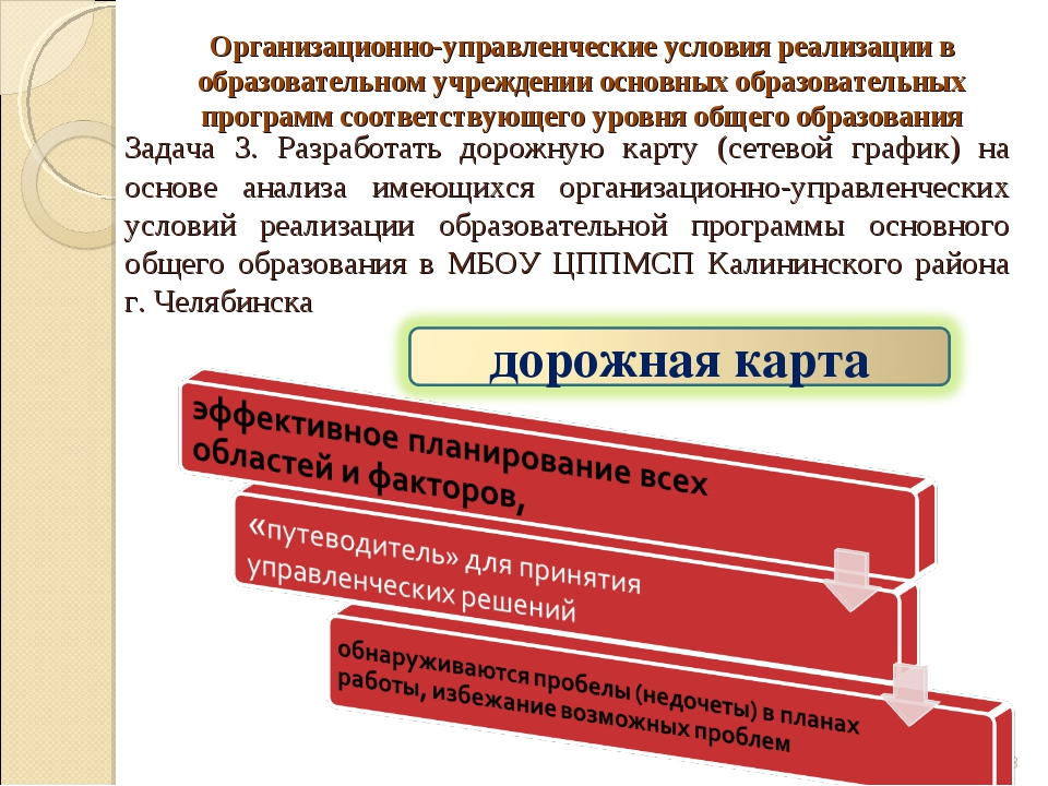 Задача 3. Разработать дорожную карту (сетевой график) на основе анализа имеющ...