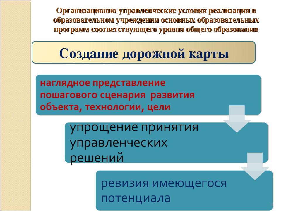 * Организационно-управленческие условия реализации в образовательном учрежден...