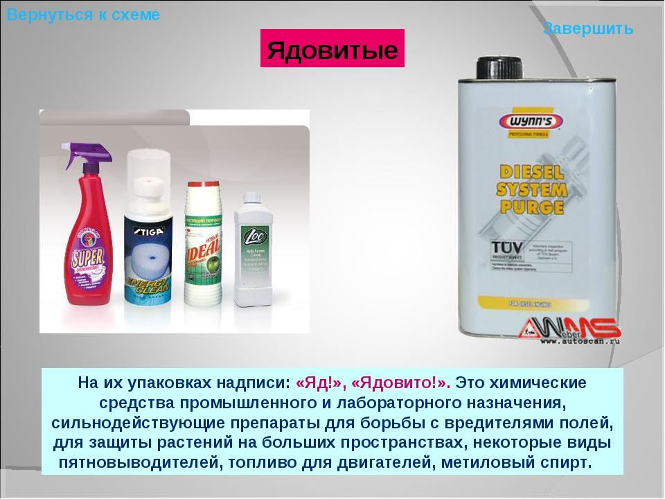 Ядовитые На их упаковках надписи: «Яд!», «Ядовито!». Это химические средства...