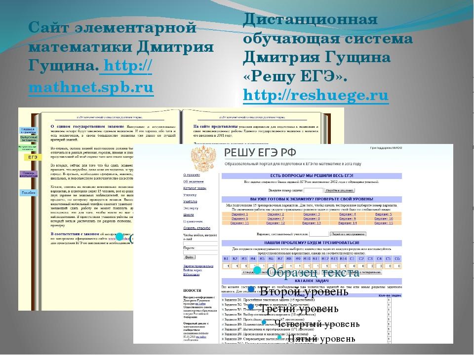 Сайт элементарной математики Дмитрия Гущина. http://mathnet.spb.ru Дистанцио...
