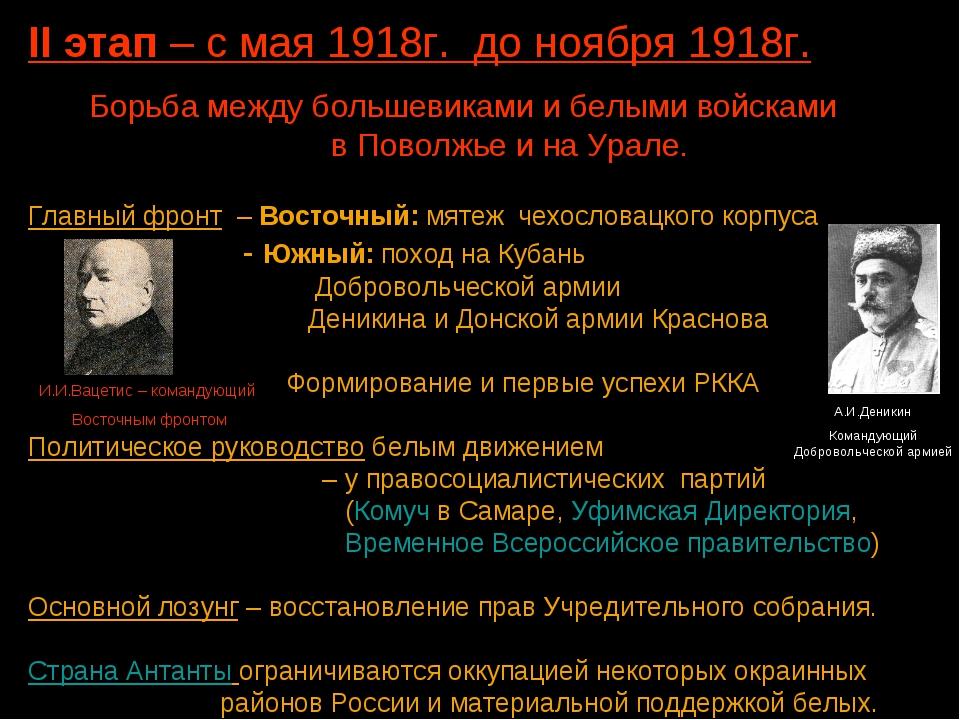 Борьба между большевиками и белыми войсками в Поволжье и на Урале. II этап –...