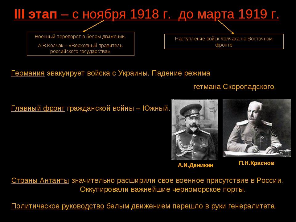 III этап – с ноября 1918 г. до марта 1919 г. Германия эвакуирует войска с Укр...
