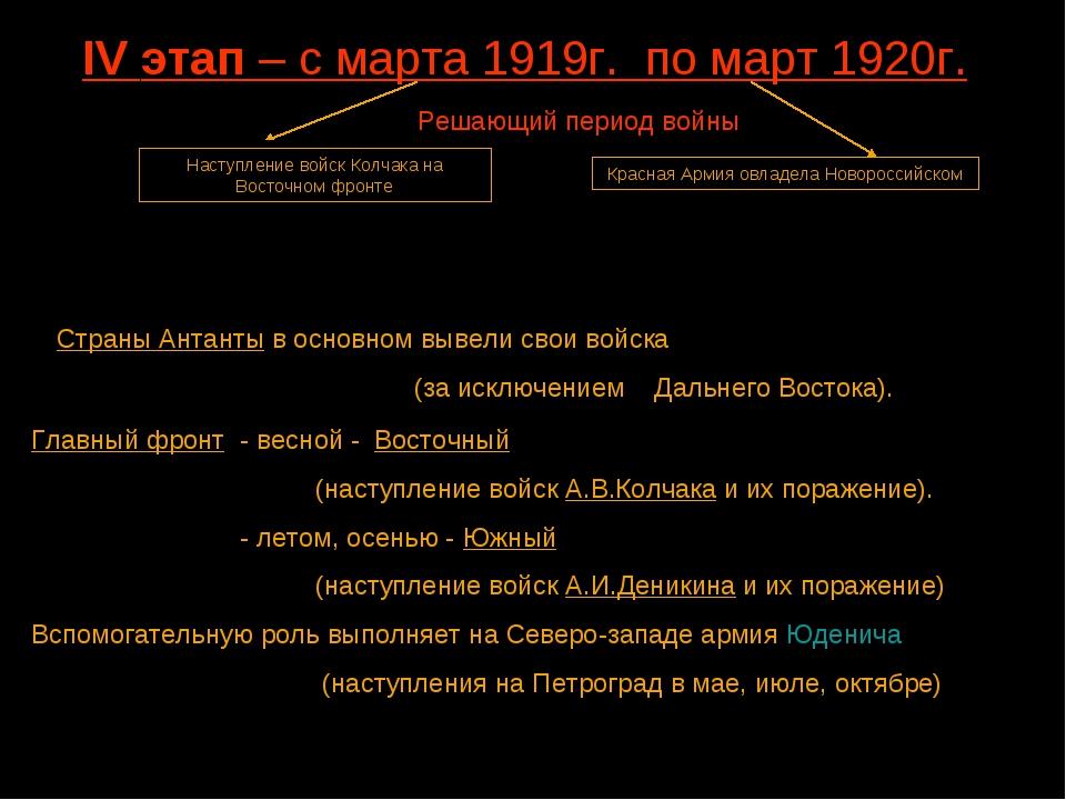 IV этап – с марта 1919г. по март 1920г. Страны Антанты в основном вывели свои...