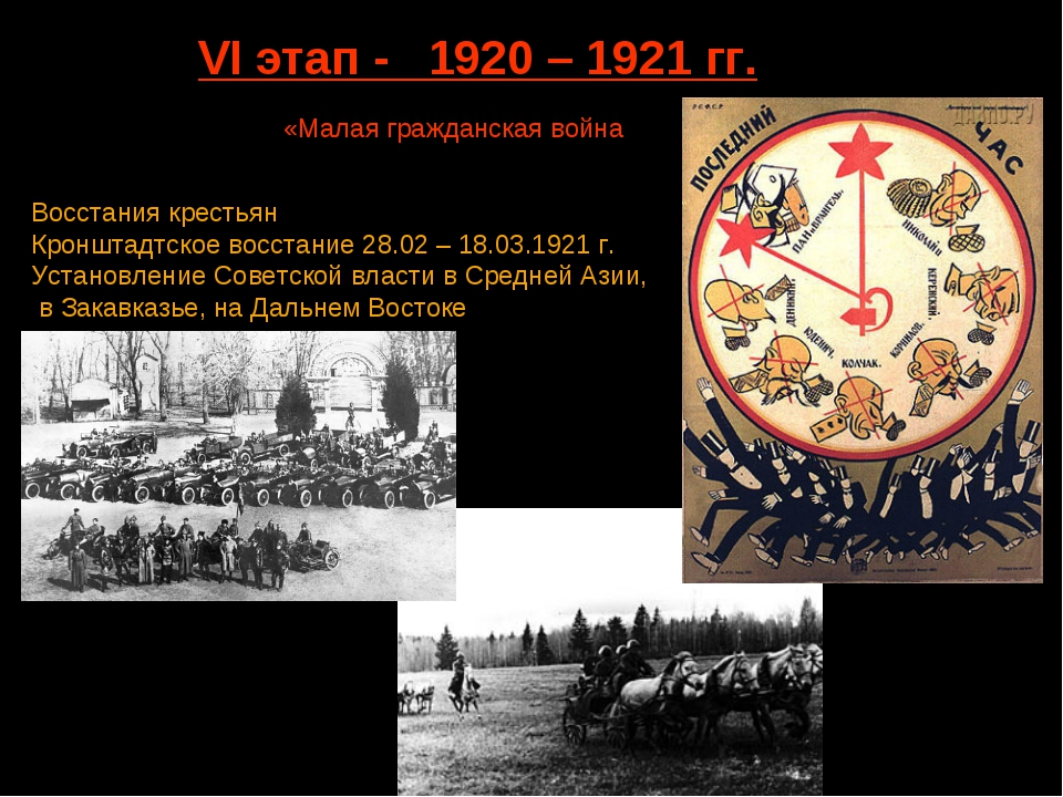 VI этап - 1920 – 1921 гг. «Малая гражданская война Восстания крестьян Кроншта...