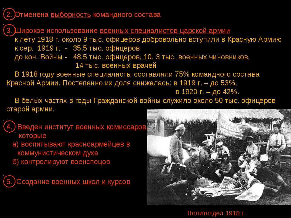 Политотдел 1918 г.