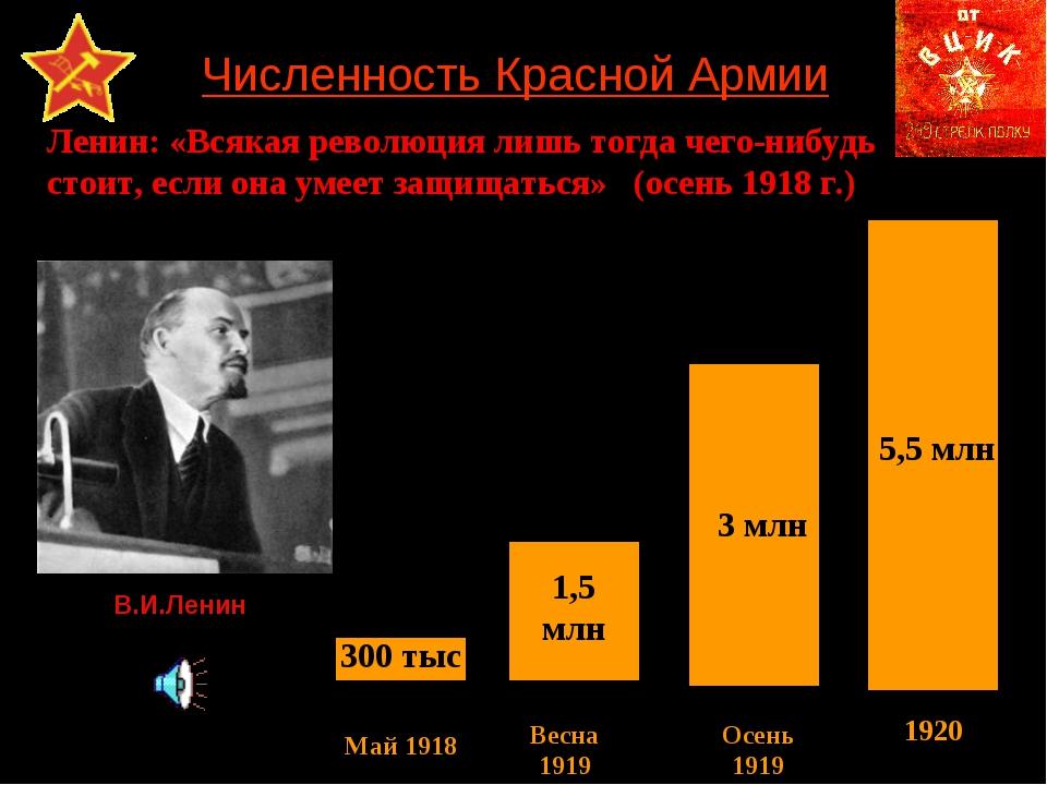 Ленин: «Всякая революция лишь тогда чего-нибудь стоит, если она умеет защищат...