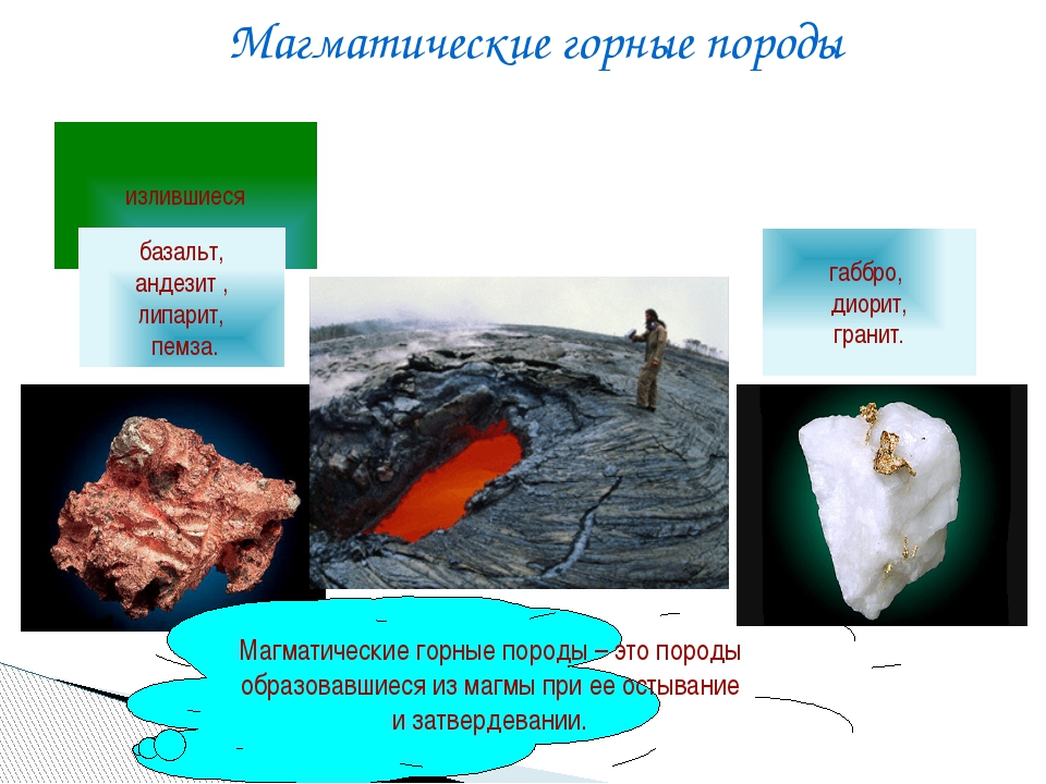 Магматические горные породы Магматические горные породы – это породы образова...