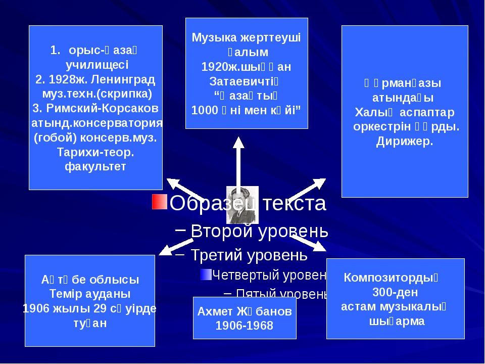 орыс-қазақ училищесі 2. 1928ж. Ленинград муз.техн.(скрипка) 3. Римский-Корса...