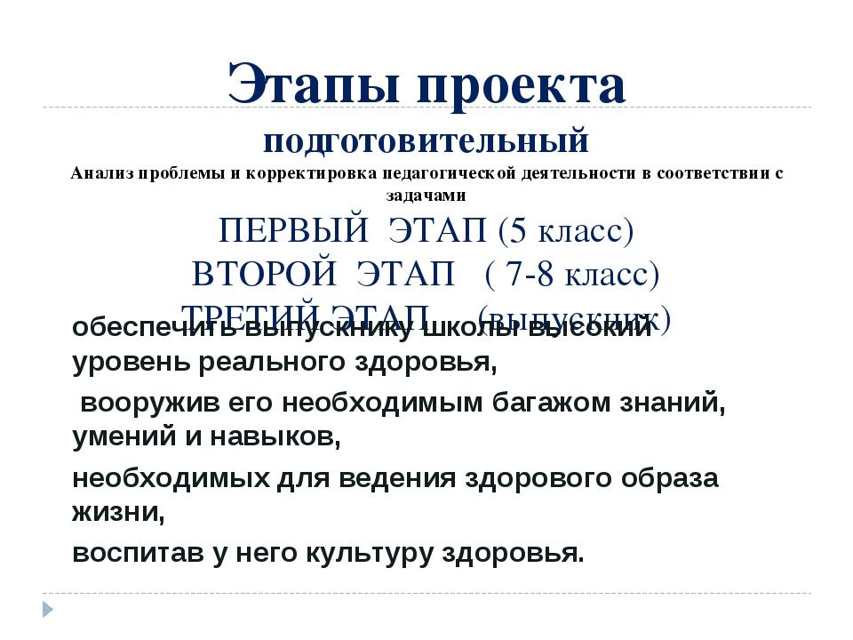 Этапы проекта подготовительный Анализ проблемы и корректировка педагогической...