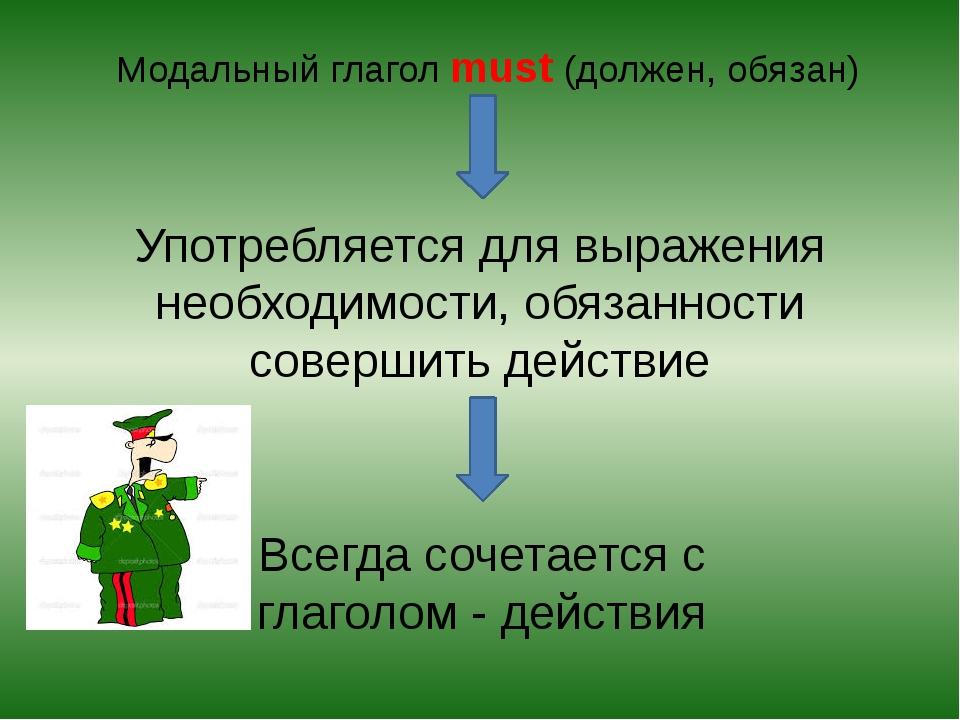 Модальный глагол must (должен, обязан) Употребляется для выражения необходимо...