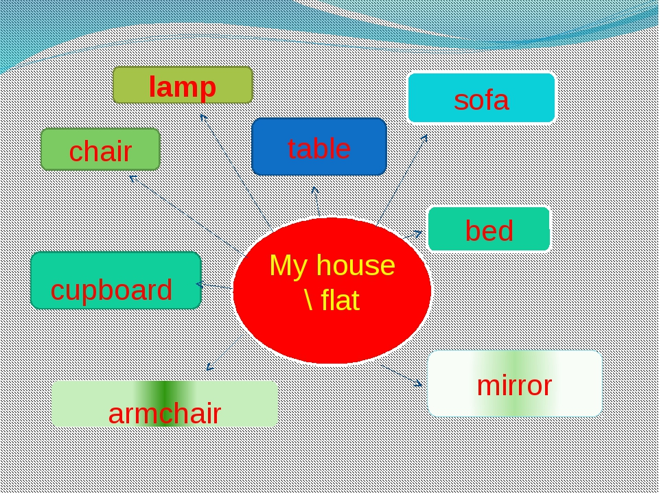 My house \ flat chair table bed mirror sofa cupboard armchair lamp