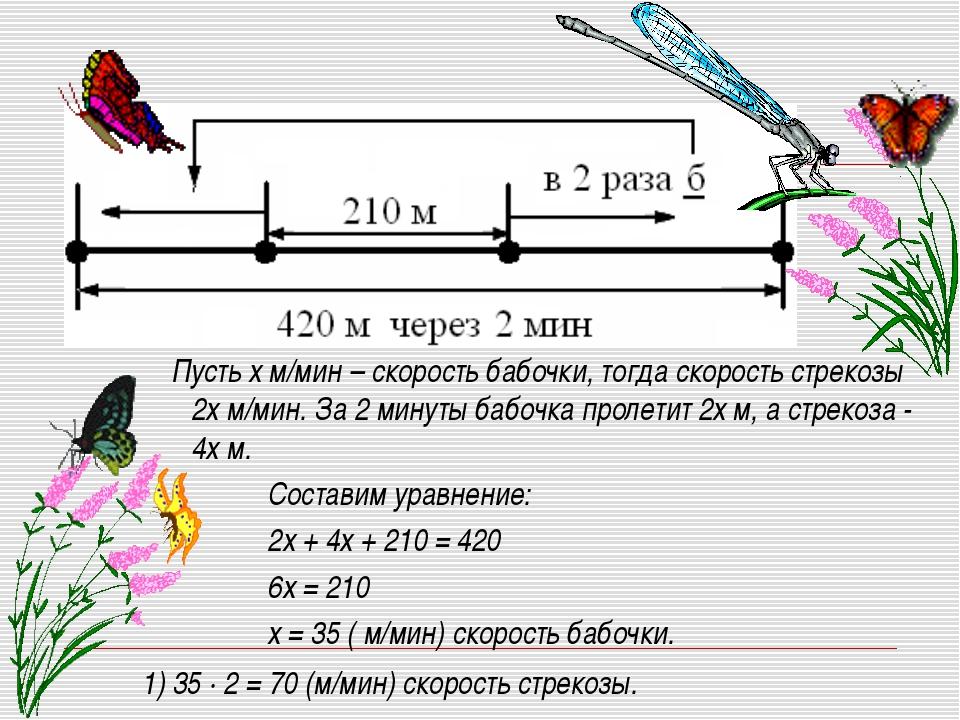 Решение: Пусть x м/мин – скорость бабочки, тогда скорость стрекозы 2x м/мин....