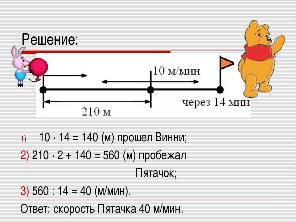Решение: 10 · 14 = 140 (м) прошел Винни; 2) 210 · 2 + 140 = 560 (м) пробежал...