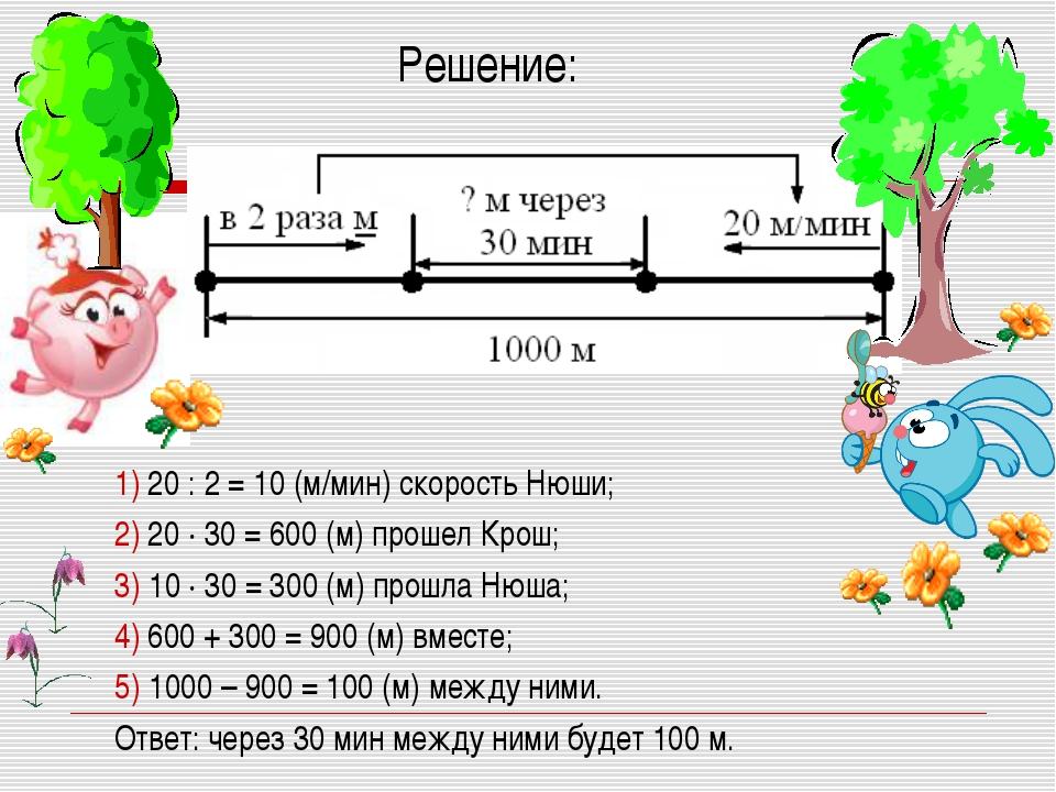 Решение: 1) 20 : 2 = 10 (м/мин) скорость Нюши; 2) 20 · 30 = 600 (м) прошел Кр...