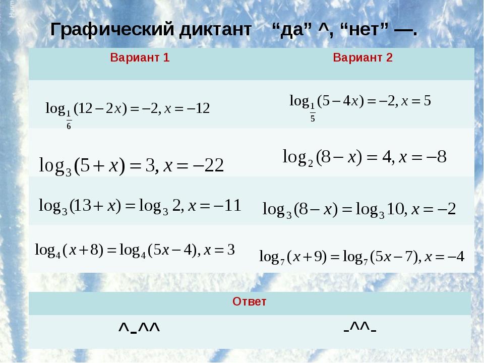 """да"" ^, ""нет"" —. Графический диктант Вариант 1 Вариант 2 Ответ ^-^^ -^^-"