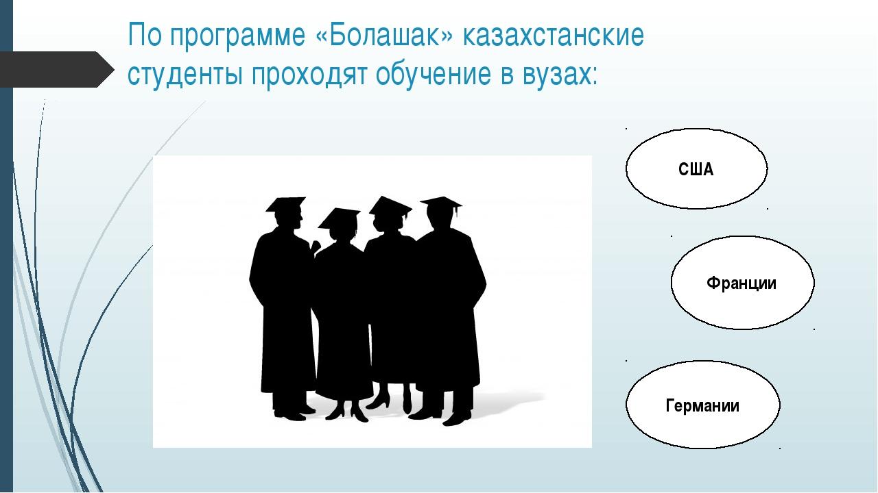 По программе «Болашак» казахстанские студенты проходят обучение в вузах: США...
