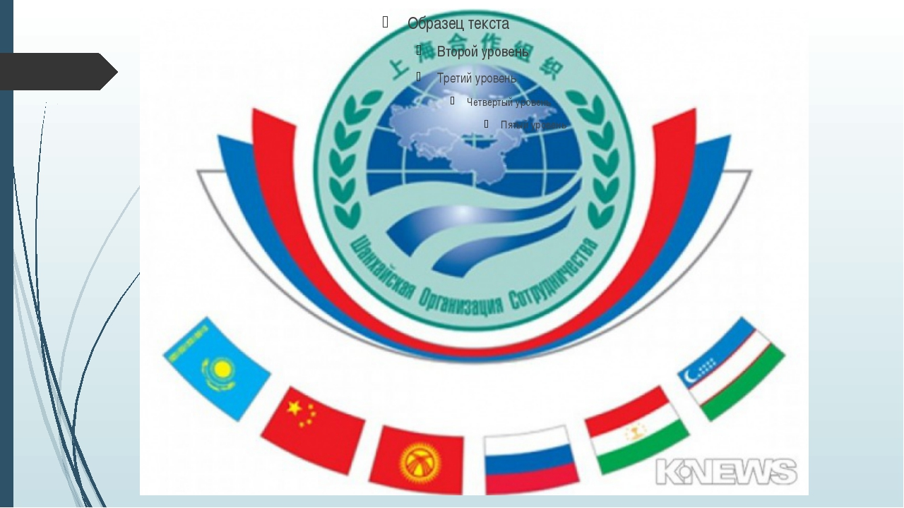 26 апреля 1996 г. в Шанхае прошла первая встреча пяти государств.