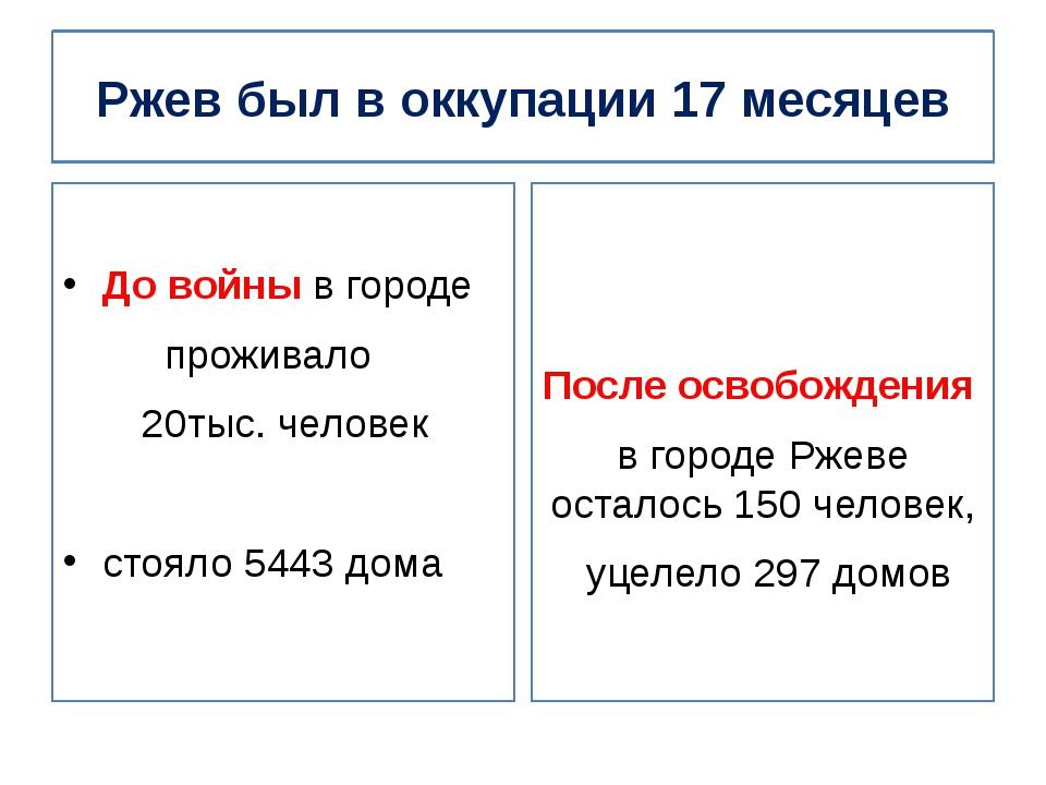 Ржев был в оккупации 17 месяцев До войны в городе проживало 20тыс. человек ст...