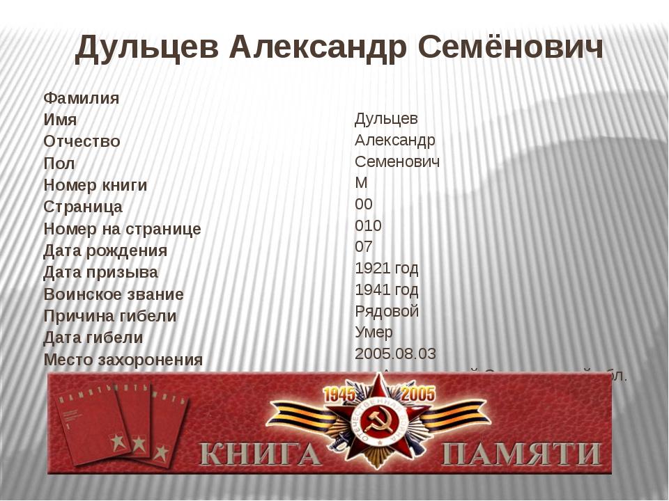 Дульцев Александр Семёнович Фамилия Имя Отчество Пол Номер книги Страница Ном...