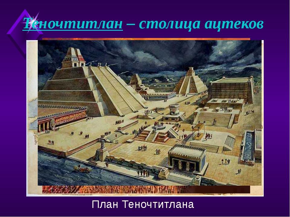 Теночтитлан – столица ацтеков План Теночтитлана