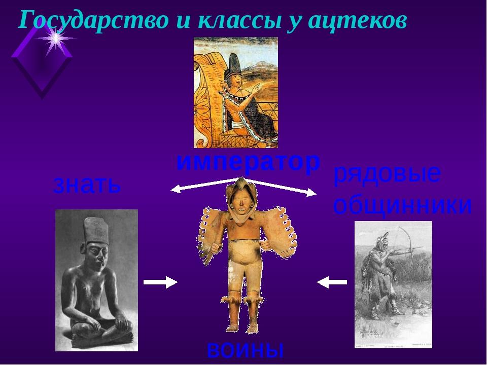 Государство и классы у ацтеков император рядовые общинники знать воины
