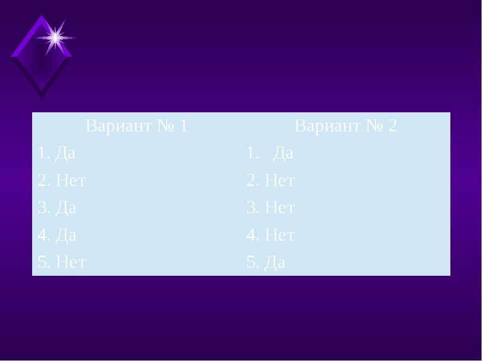 Вариант № 1 Вариант № 2 Да Да 2. Нет 2. Нет 3. Да 3. Нет 4. Да 4. Нет 5. Нет...