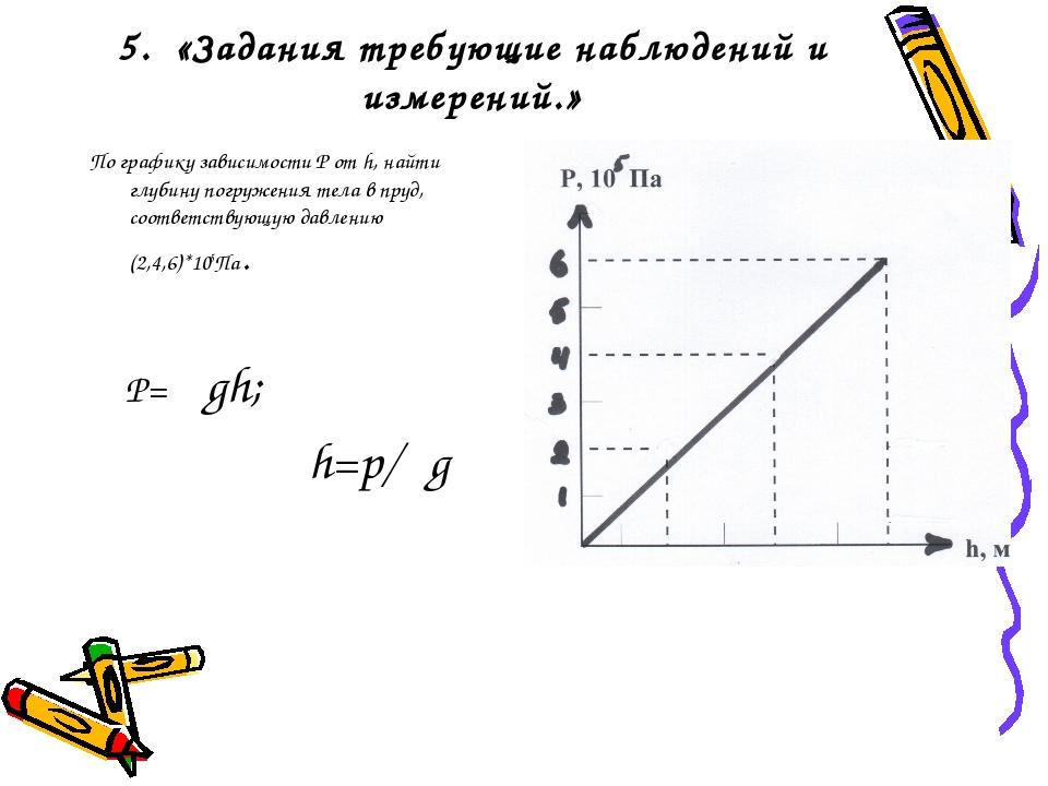 5. «Задания требующие наблюдений и измерений.» По графику зависимости P от h,...