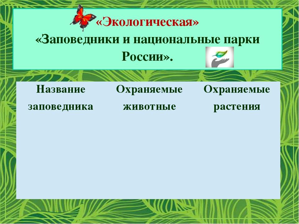 «Экологическая» «Заповедники и национальные парки России». Название заповедни...