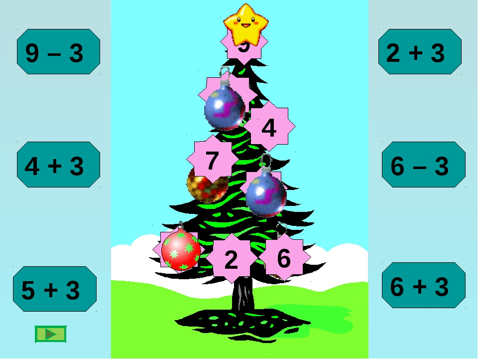 2 + 3 6 + 3 9 – 3 4 + 3 5 + 3 6 – 3 3 5 8 4 2 5 7 7 3 8 9 9 6