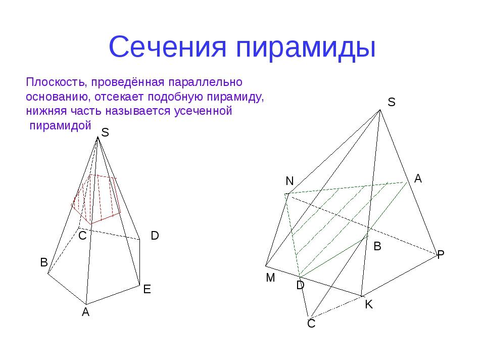 Сечения пирамиды Плоскость, проведённая параллельно основанию, отсекает подоб...