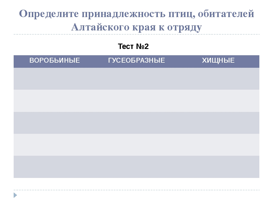 Определите принадлежность птиц, обитателей Алтайского края к отряду Тест №2 В...