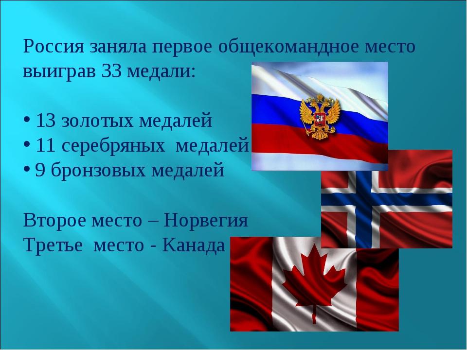 Россия заняла первое общекомандное место выиграв 33 медали: 13 золотых медале...