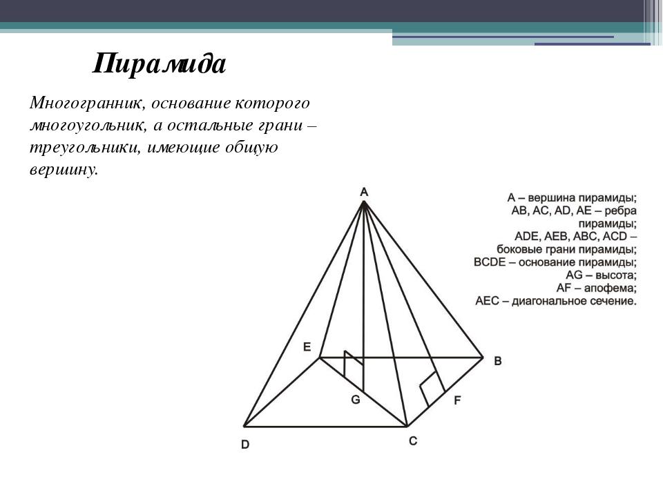 Многогранник, основание которого многоугольник, а остальные грани – треугольн...