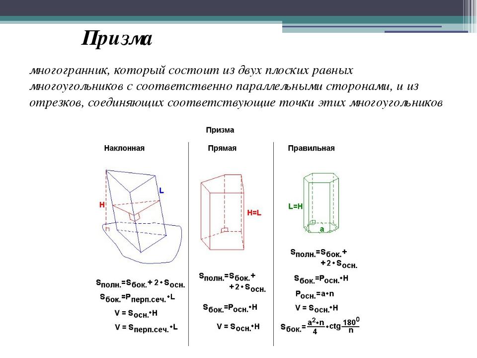 Призма многогранник, который состоит из двух плоских равных многоугольников...